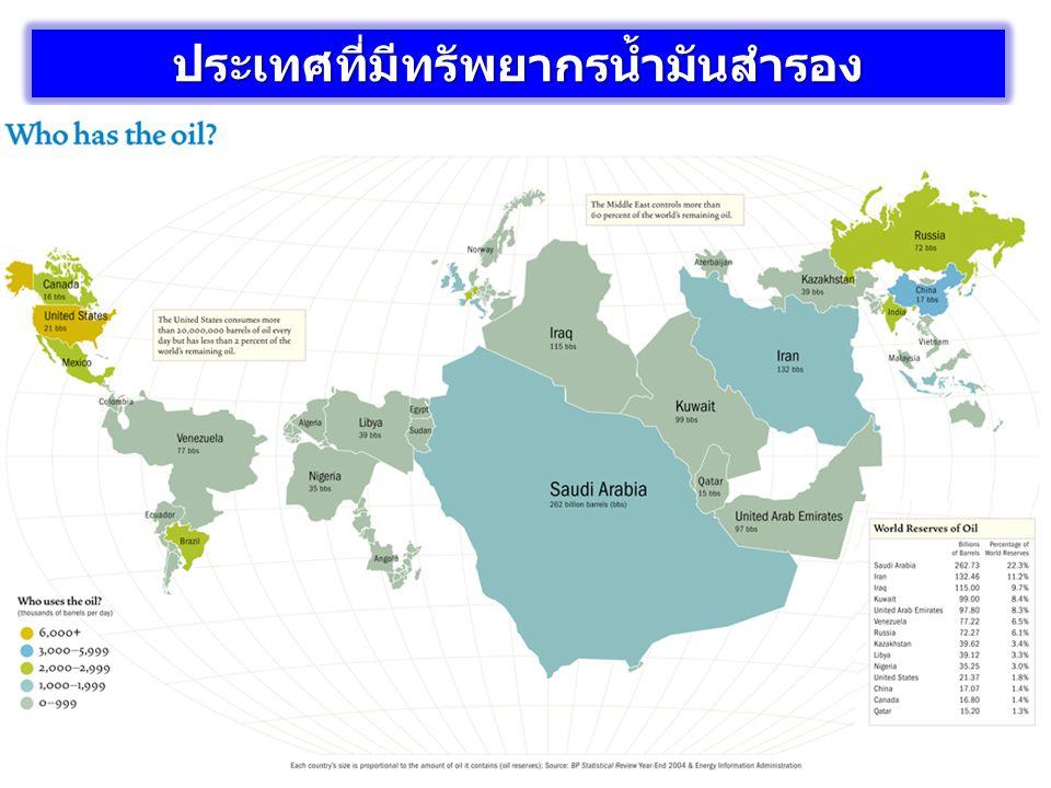 ประเทศที่มีทรัพยากรน้ำมันสำรอง