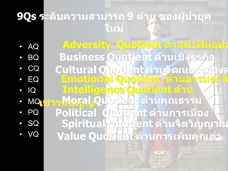 9Qs ระดับความสามารถ 9 ด้าน ของผู้นำยุคใหม่