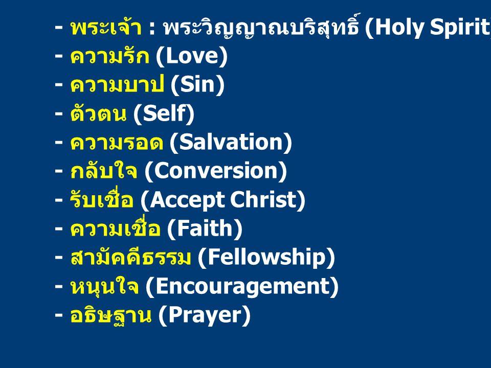- พระเจ้า : พระวิญญาณบริสุทธิ์ (Holy Spirit)