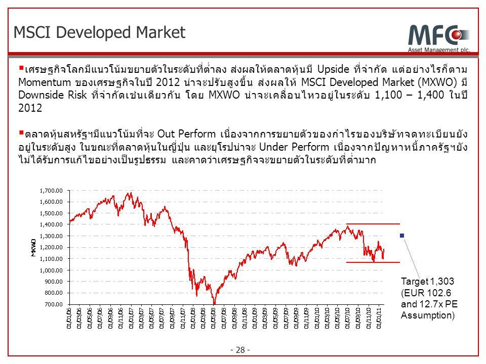 MSCI Developed Market