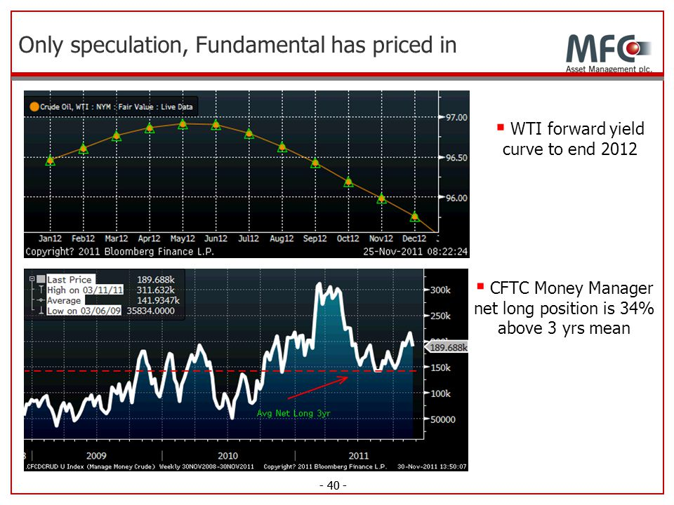 Only speculation, Fundamental has priced in