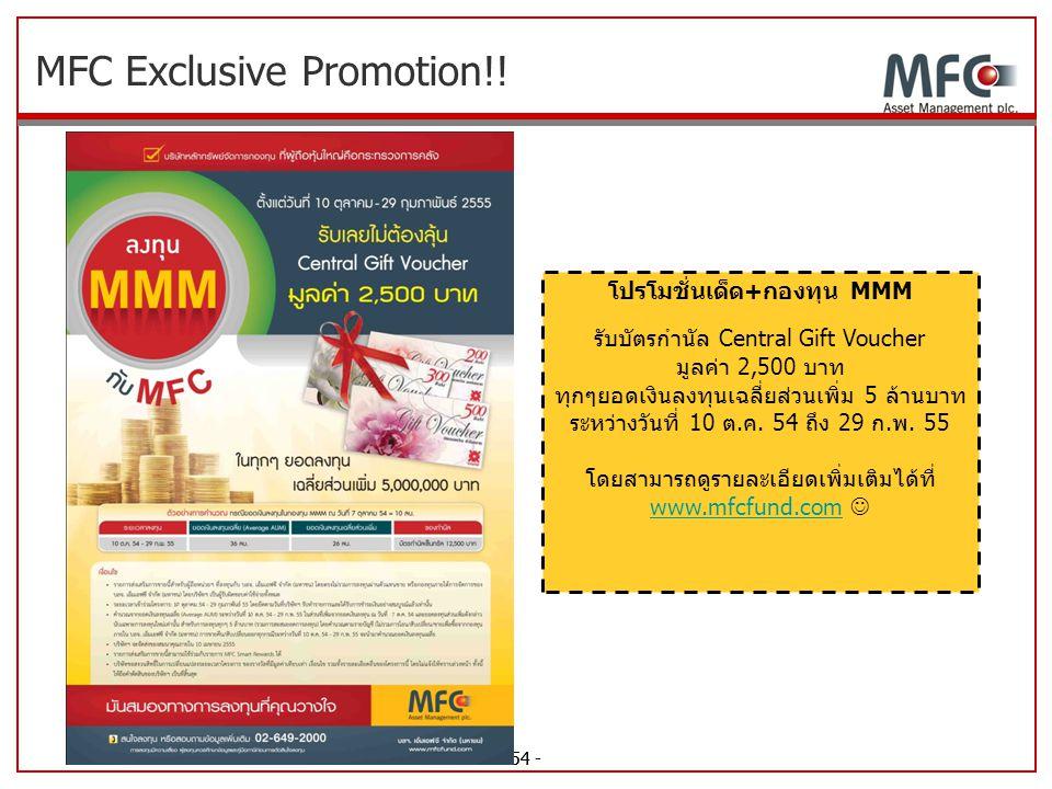 โปรโมชั่นเด็ด+กองทุน MMM