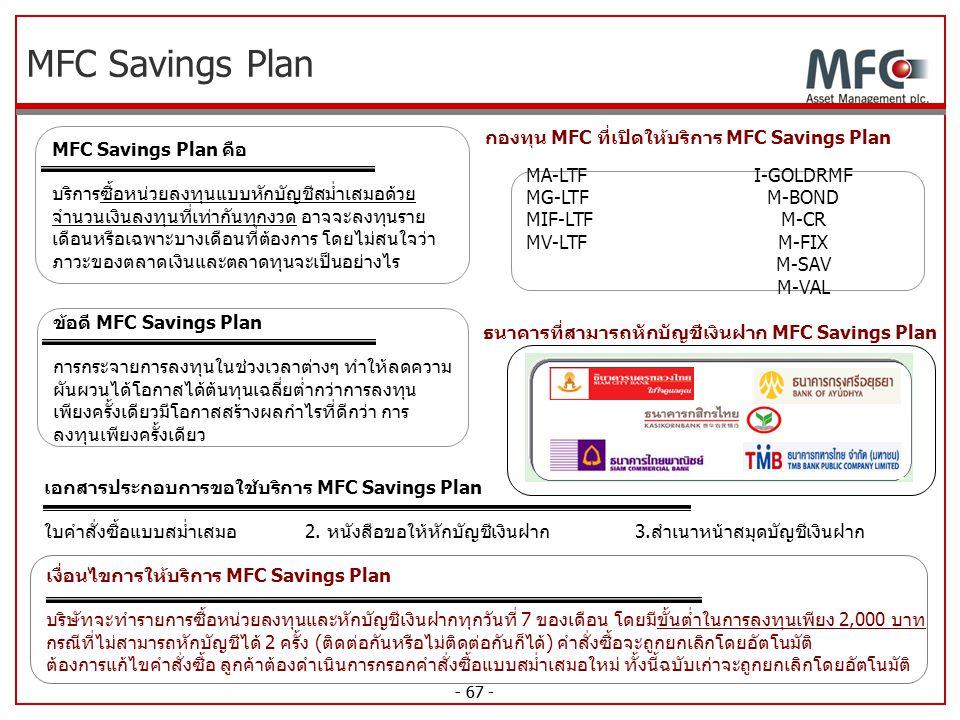 MFC Savings Plan กองทุน MFC ที่เปิดให้บริการ MFC Savings Plan