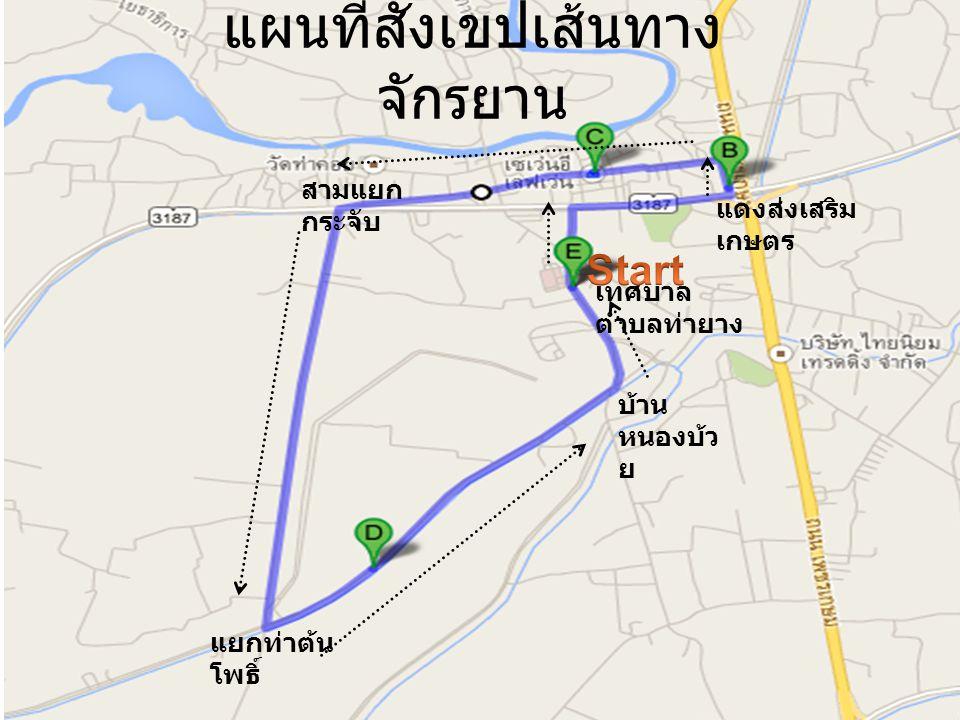 แผนที่สังเขปเส้นทางจักรยาน
