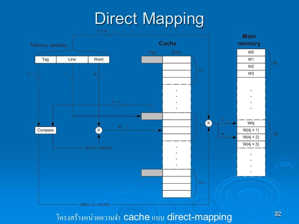 Direct Mapping โครงสร้างหน่วยความจำ cache แบบ direct-mapping