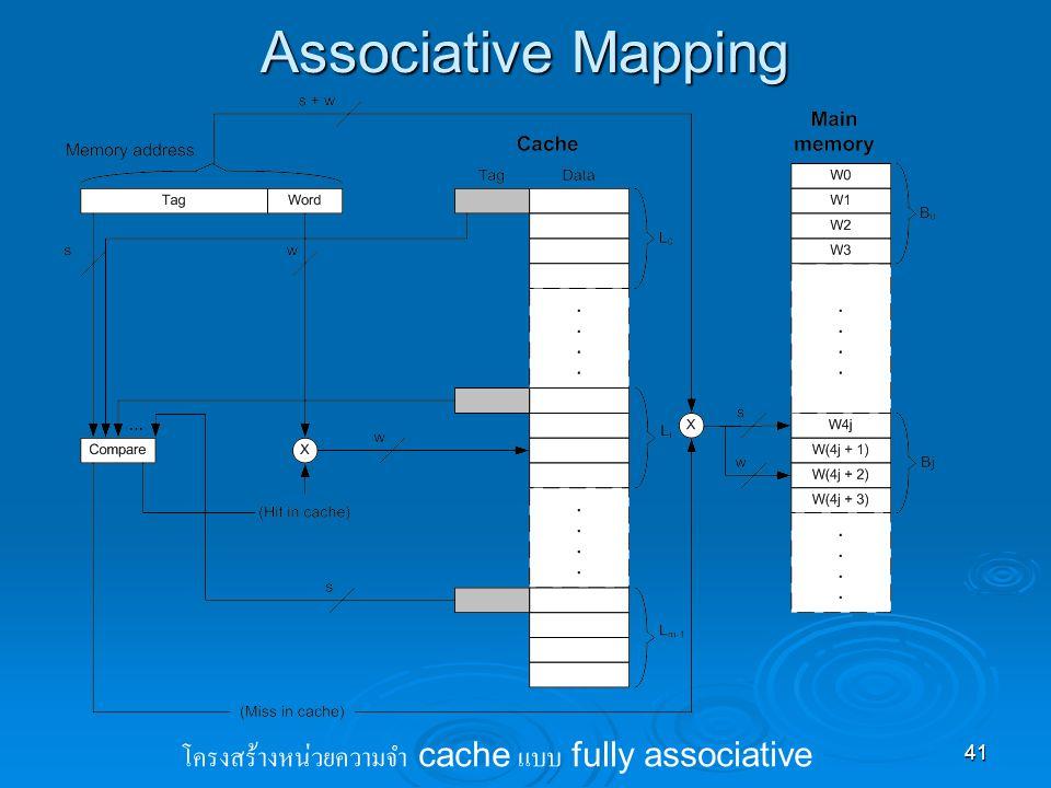Associative Mapping โครงสร้างหน่วยความจำ cache แบบ fully associative