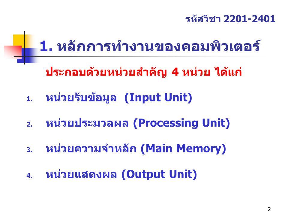 1. หลักการทำงานของคอมพิวเตอร์