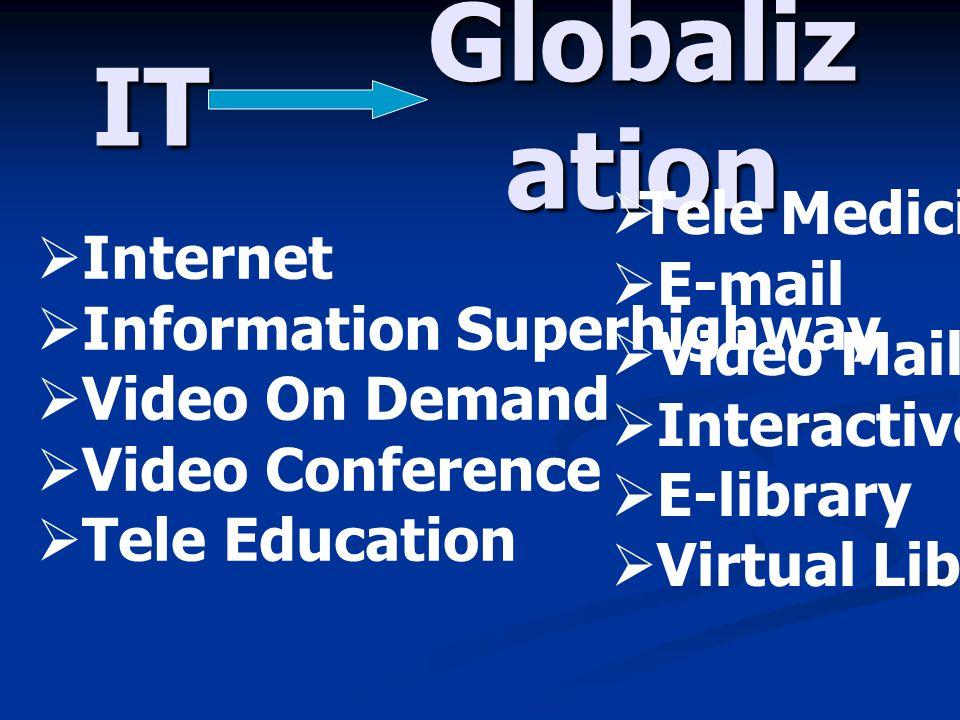 IT Globalization Tele Medicine E-mail Internet Video Mail