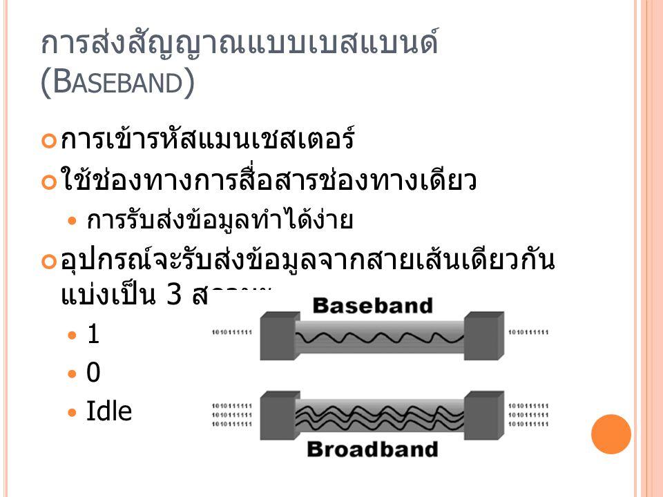 การส่งสัญญาณแบบเบสแบนด์ (Baseband)