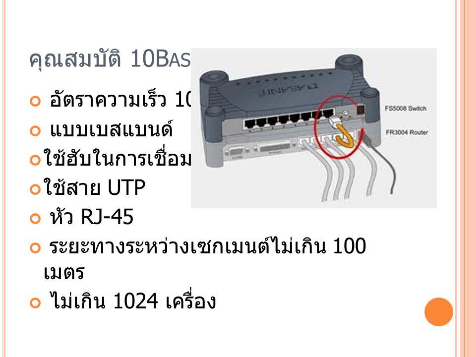 คุณสมบัติ 10Base-T อัตราความเร็ว 10Mbps แบบเบสแบนด์
