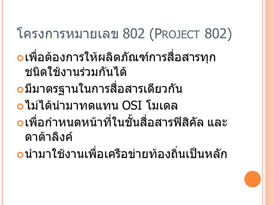โครงการหมายเลข 802 (Project 802)