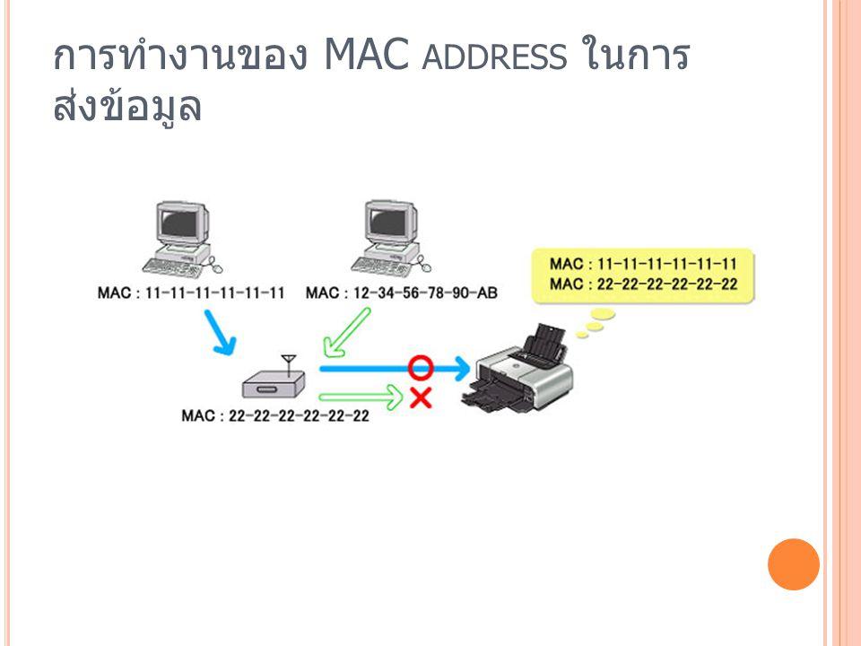 การทำงานของ MAC address ในการส่งข้อมูล