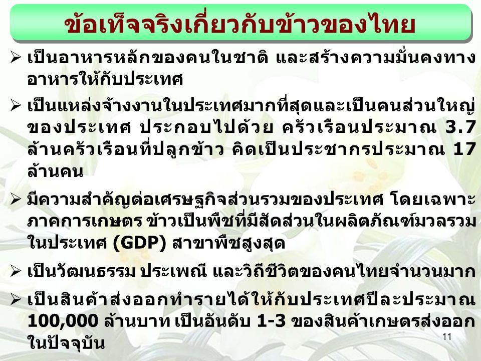 ข้อเท็จจริงเกี่ยวกับข้าวของไทย