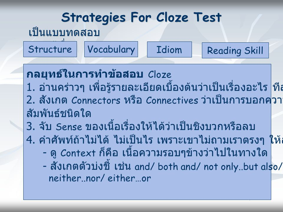 Strategies For Cloze Test