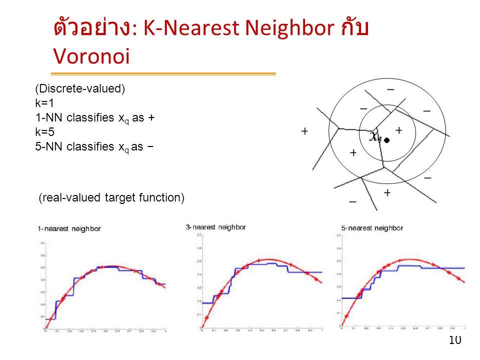 ตัวอย่าง: K-Nearest Neighbor กับ Voronoi