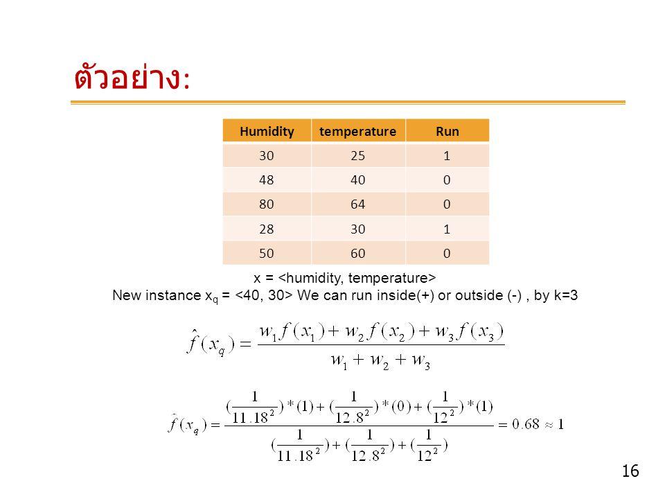 x = <humidity, temperature>