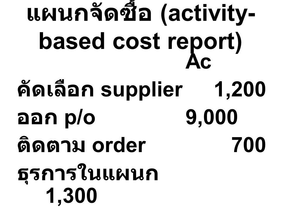 แผนกจัดซื้อ (activity-based cost report)