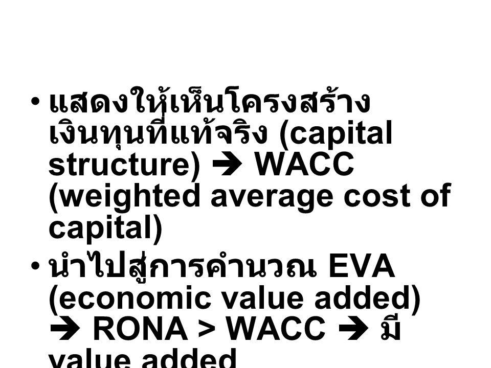 แสดงให้เห็นโครงสร้างเงินทุนที่แท้จริง (capital structure)  WACC (weighted average cost of capital)