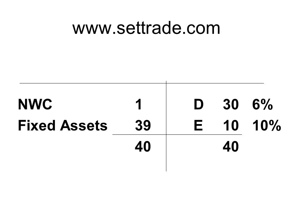 www.settrade.com NWC 1 D 30 6% Fixed Assets 39 E 10 10% 40 40
