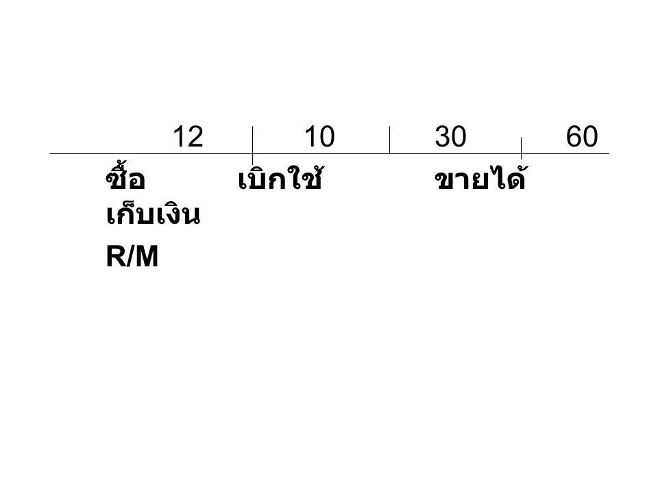 12 10 30 60 ซื้อ เบิกใช้ ขายได้ เก็บเงิน R/M