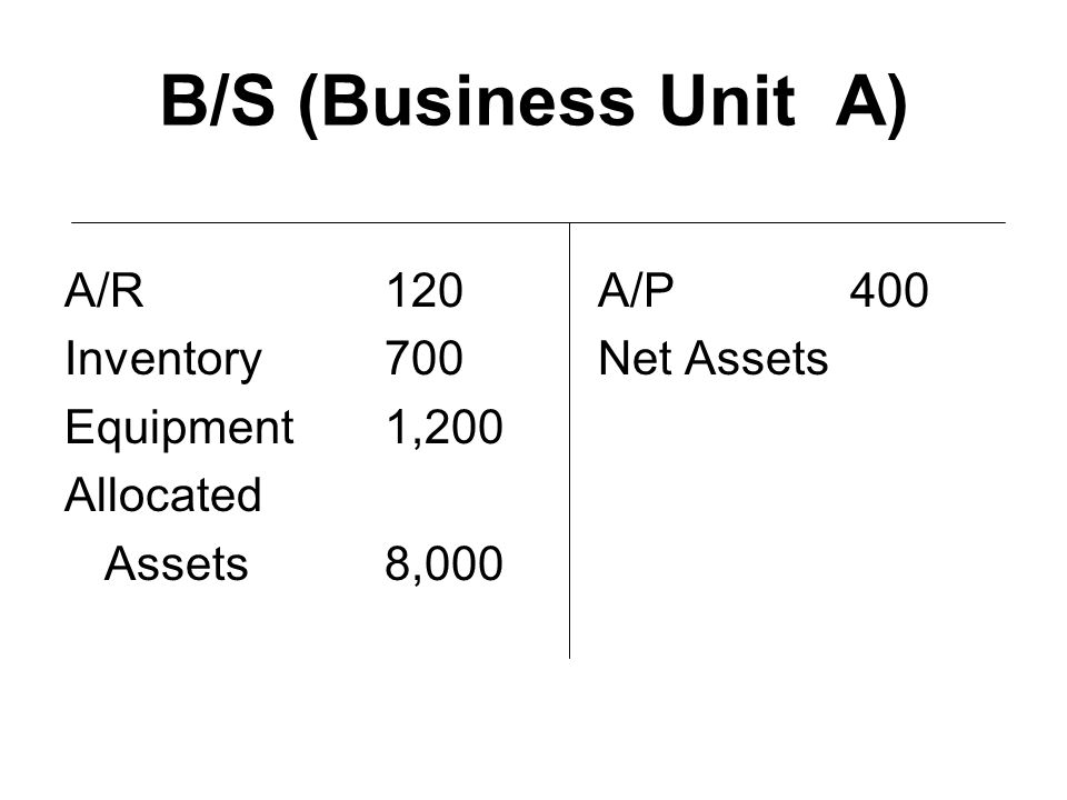 B/S (Business Unit A) A/R 120 A/P 400 Inventory 700 Net Assets