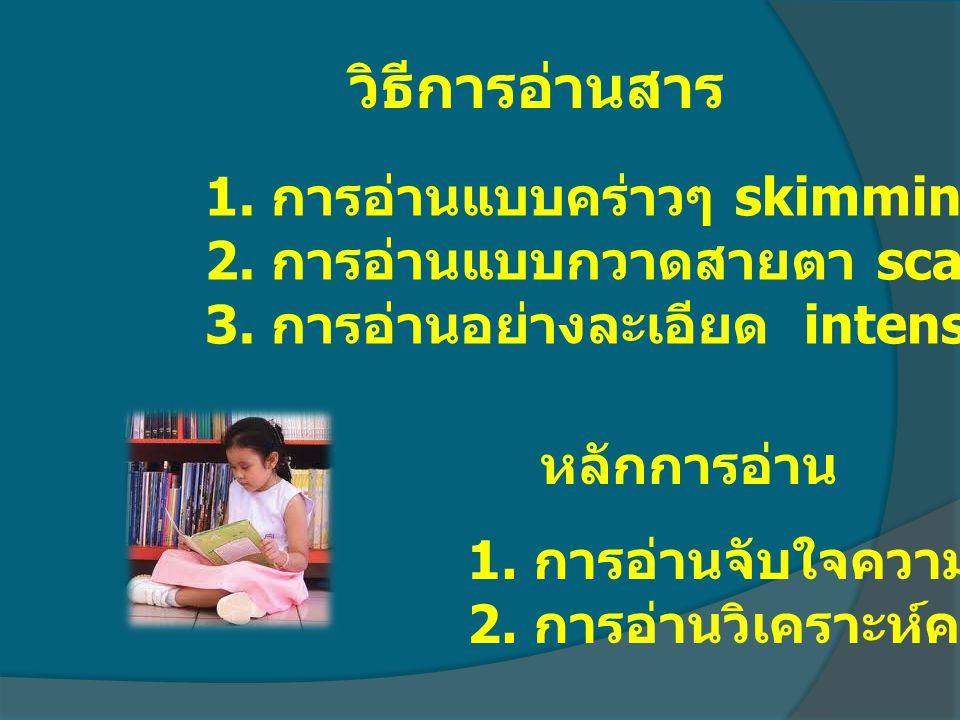 วิธีการอ่านสาร 1. การอ่านแบบคร่าวๆ skimming