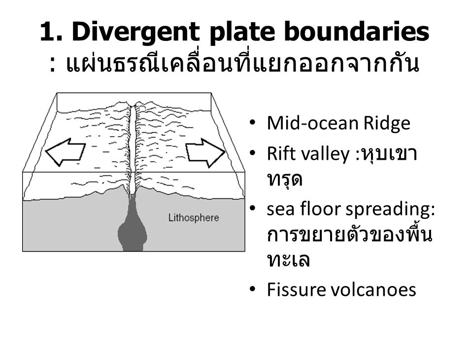 1. Divergent plate boundaries : แผ่นธรณีเคลื่อนที่แยกออกจากกัน