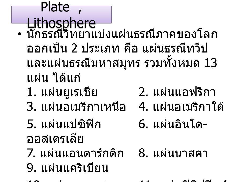 Plate , Lithosphere
