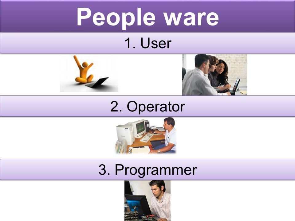 People ware 1. User 2. Operator 3. Programmer