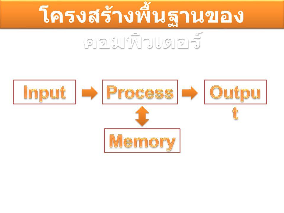 โครงสร้างพื้นฐานของคอมพิวเตอร์