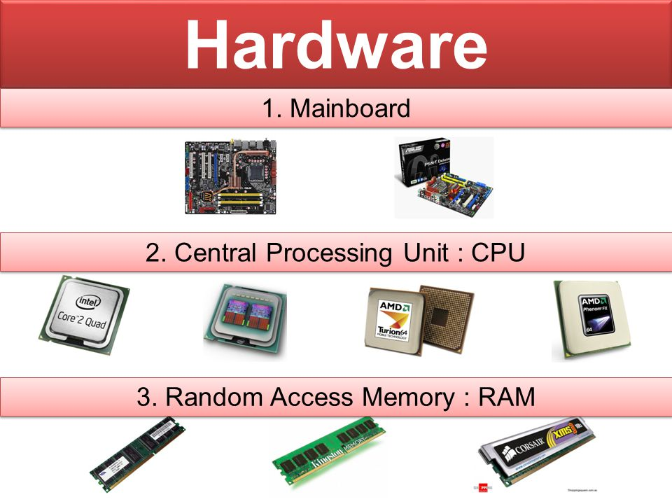 Hardware 1. Mainboard 2. Central Processing Unit : CPU