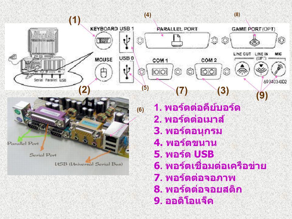 6. พอร์ตเชื่อมต่อเครือข่าย 7. พอร์ตต่อจอภาพ 8. พอร์ตต่อจอยสติก