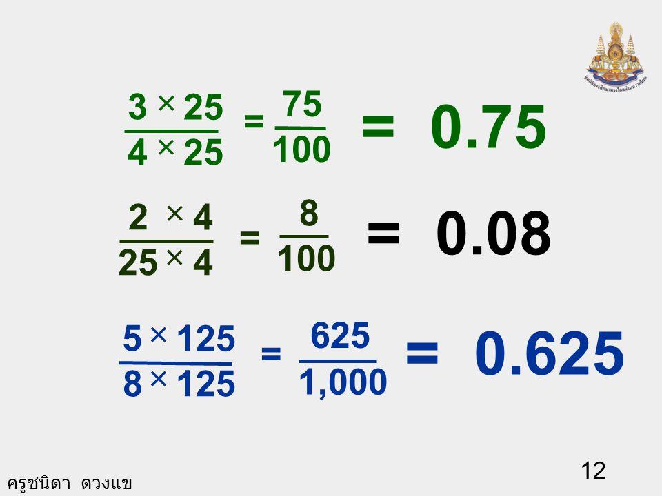3 4 25 × 75 100 = = 0.75 2 25 4 × 8 100 = = 0.08 5 8 125 × 625 1,000 = = 0.625