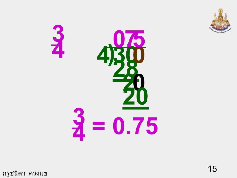 0. 7 5 3 4 ) 4 3 28 2 20 = 0.75 3 4