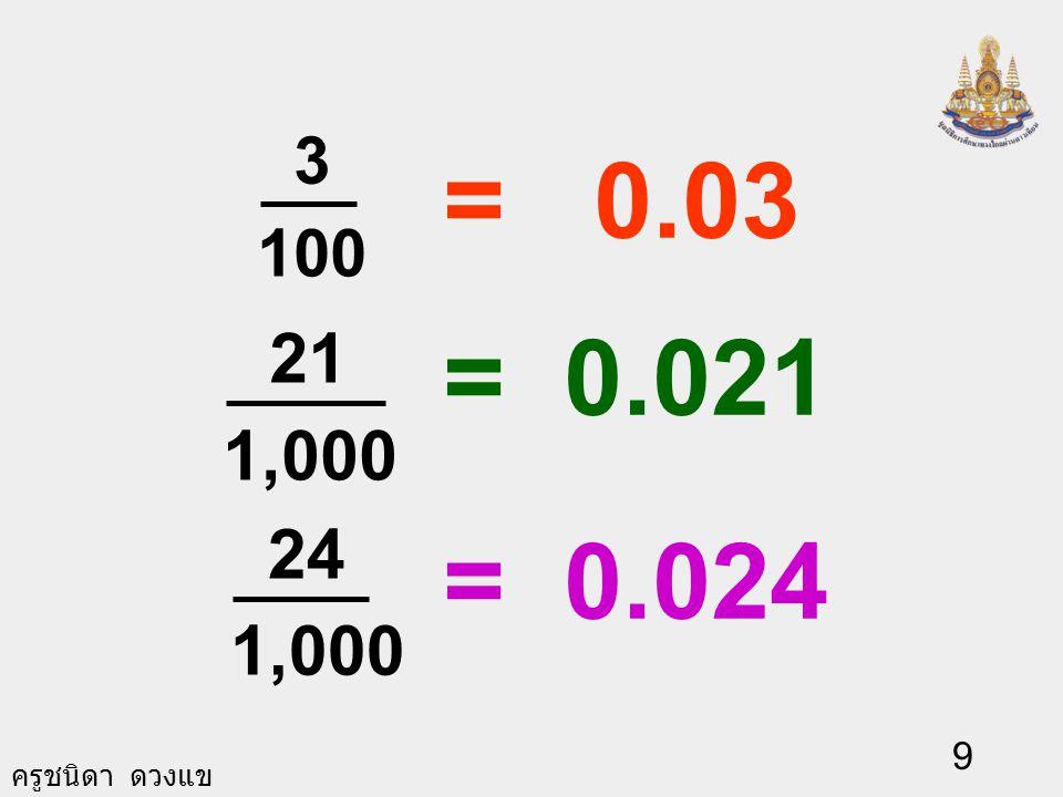 3 100 = 0.03 21 1,000 = 0.021 24 1,000 = 0.024