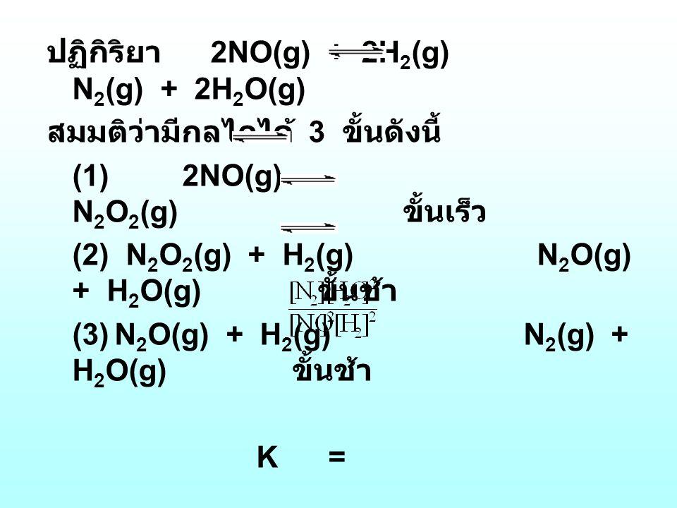 ปฏิกิริยา 2NO(g) + 2H2(g) N2(g) + 2H2O(g)