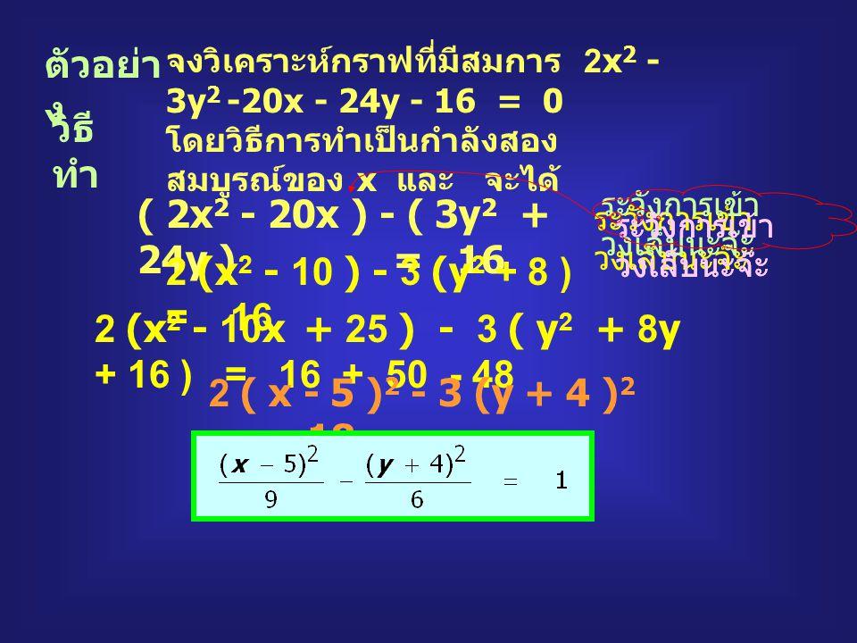 ตัวอย่าง วิธีทำ ( 2x2 - 20x ) - ( 3y2 + 24y ) = 16