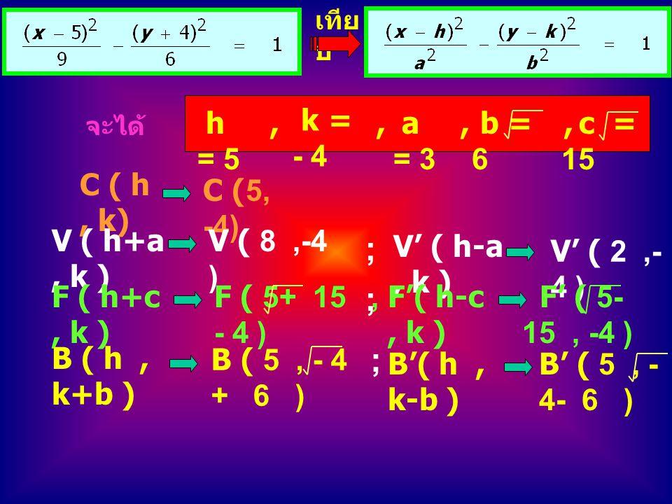 ; ; ; h = 5 , k = - 4 , a = 3 , b = 6 , c = 15 C ( h , k) C (5, -4)