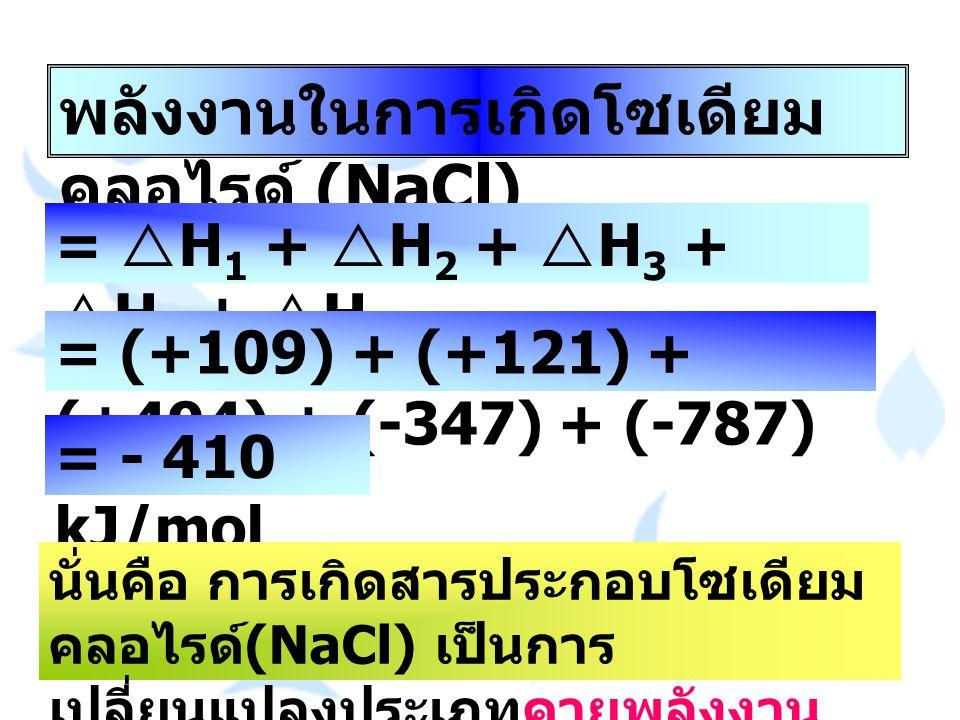 พลังงานในการเกิดโซเดียมคลอไรด์ (NaCl)