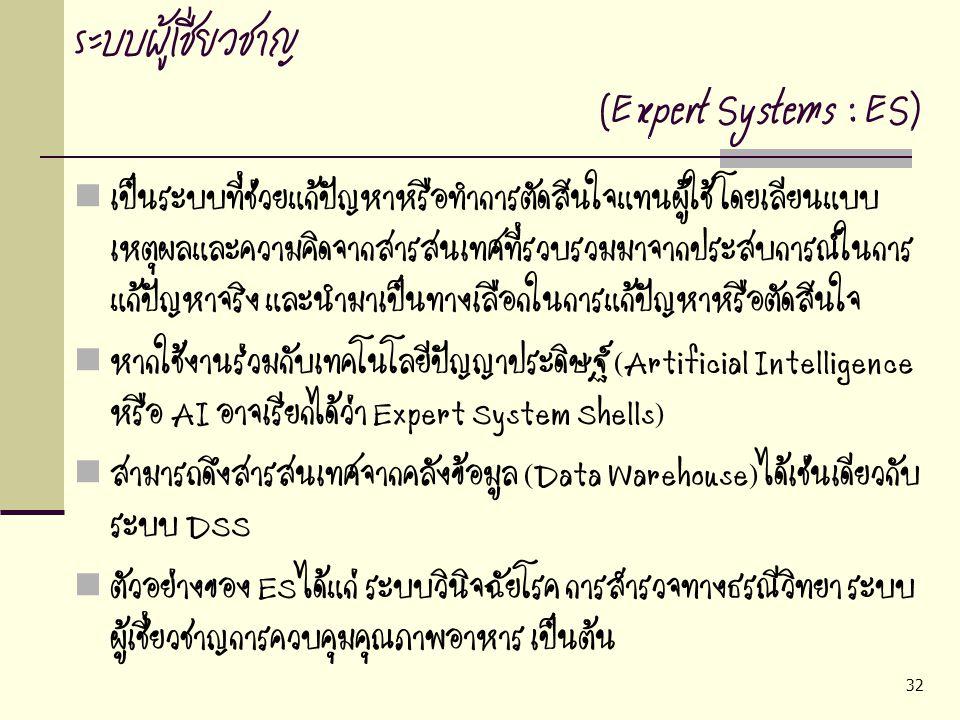 ระบบผู้เชี่ยวชาญ (Expert Systems : ES)
