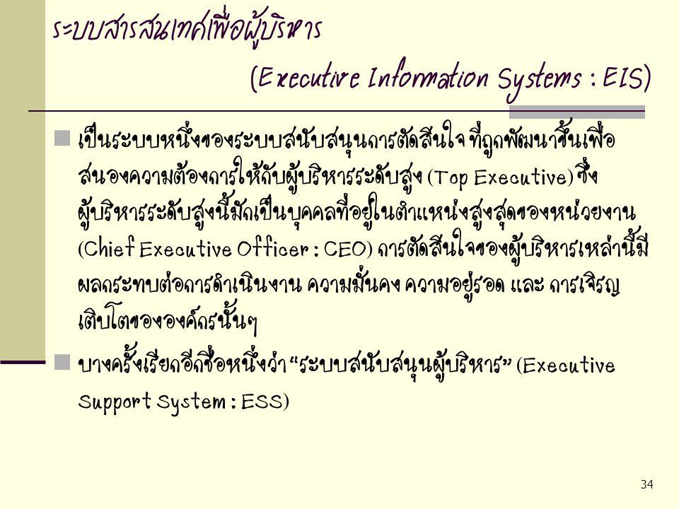 ระบบสารสนเทศเพื่อผู้บริหาร (Executive Information Systems : EIS)