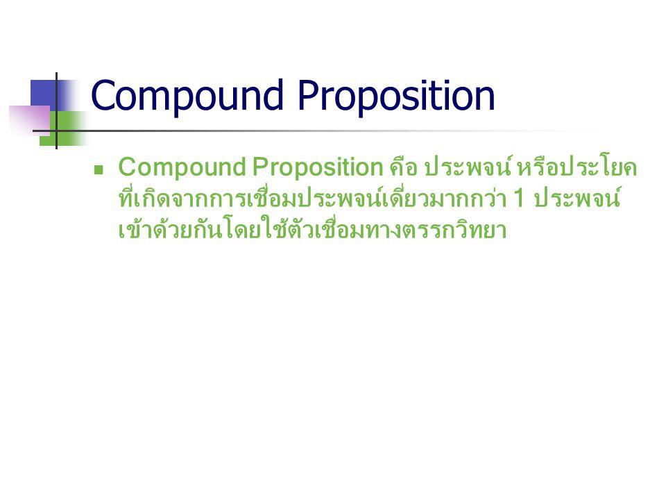 Compound Proposition