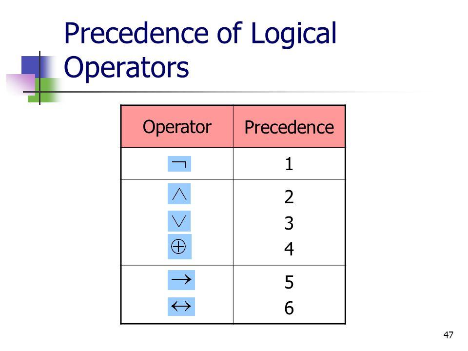 Precedence of Logical Operators