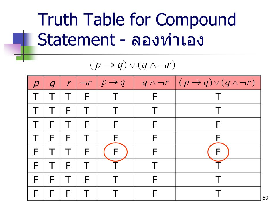 Truth Table for Compound Statement - ลองทำเอง
