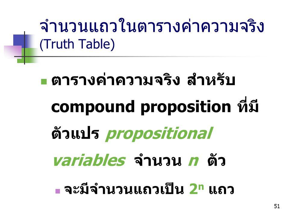 จำนวนแถวในตารางค่าความจริง (Truth Table)