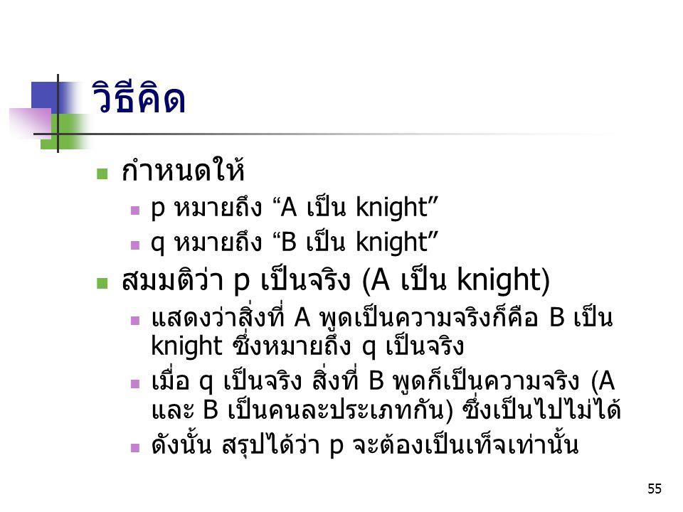 วิธีคิด กำหนดให้ สมมติว่า p เป็นจริง (A เป็น knight)