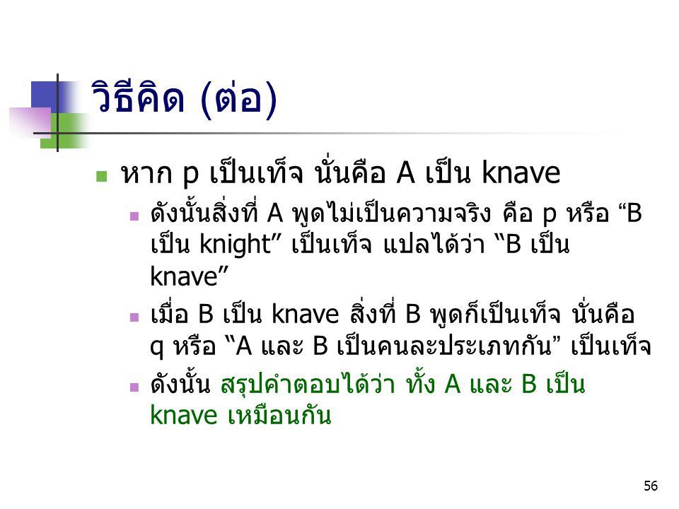 วิธีคิด (ต่อ) หาก p เป็นเท็จ นั่นคือ A เป็น knave