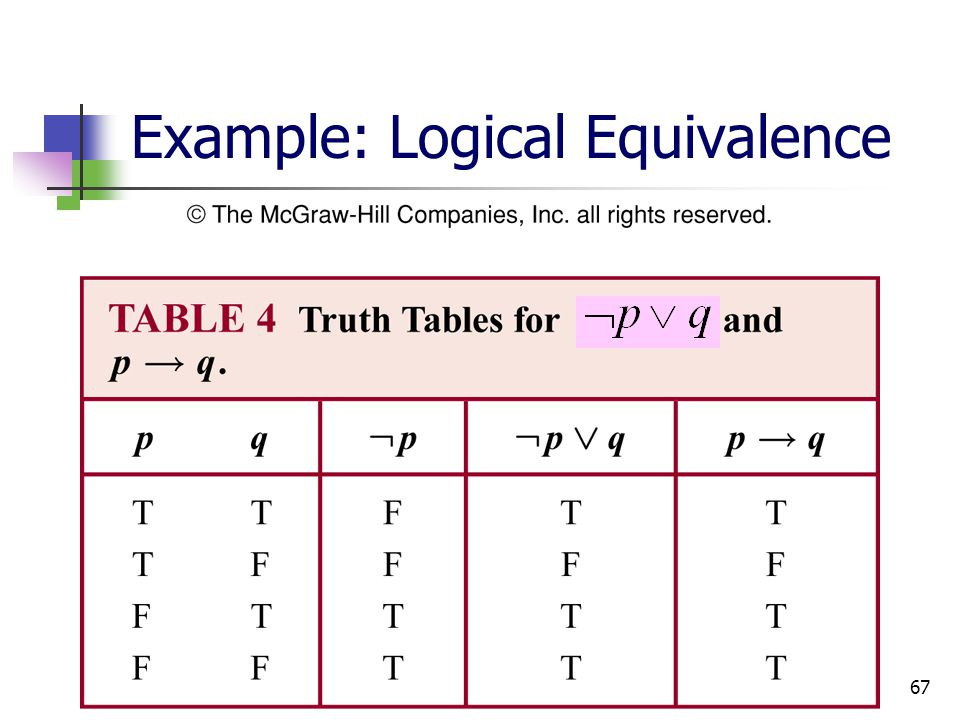 Example: Logical Equivalence
