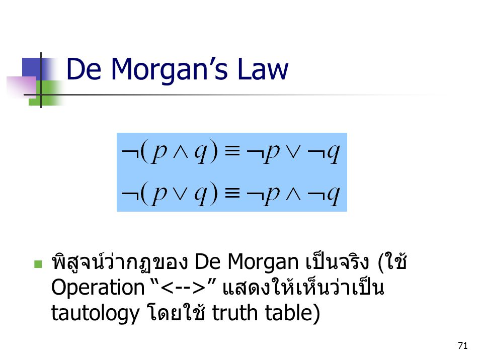 De Morgan's Law พิสูจน์ว่ากฏของ De Morgan เป็นจริง (ใช้ Operation <--> แสดงให้เห็นว่าเป็น tautology โดยใช้ truth table)