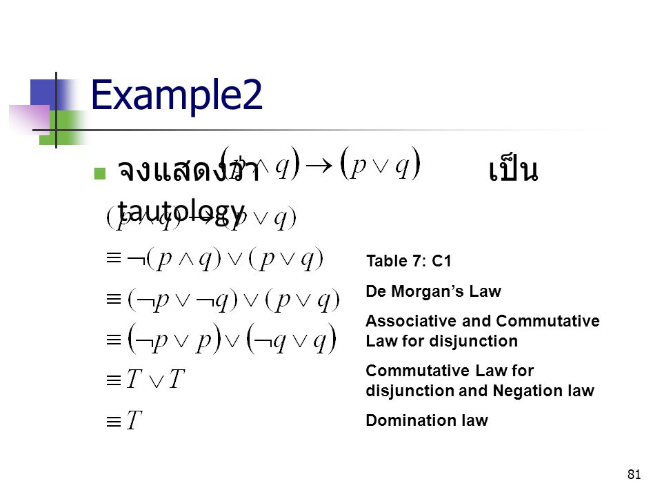 Example2 จงแสดงว่า เป็น tautology Table 7: C1 De Morgan's Law